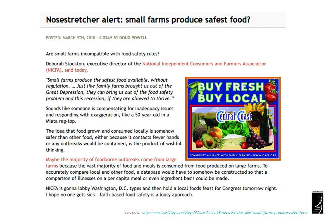 SOURCE: http://www.barfblog.com/blog/141228/10/03/09/nosestretcher-alert-small-farms-produce-safest-foodhttp://www.barfblog.com/blog/141228/10/03/09/nosestretcher-alert-small-farms-produce-safest-food