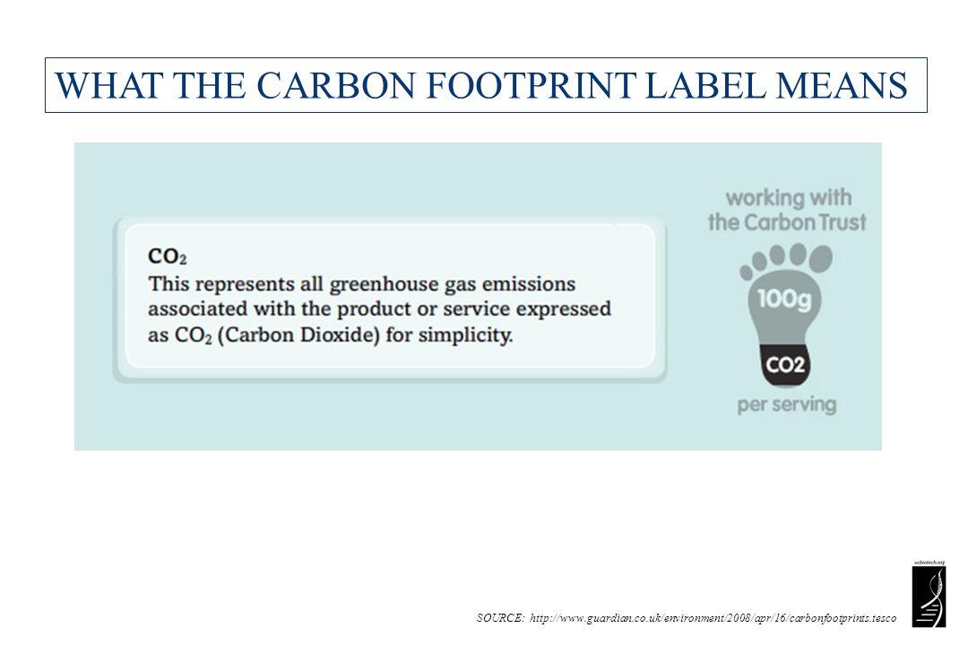 SOURCE: http://www.guardian.co.uk/environment/2008/apr/16/carbonfootprints.tesco WHAT THE CARBON FOOTPRINT LABEL MEANS