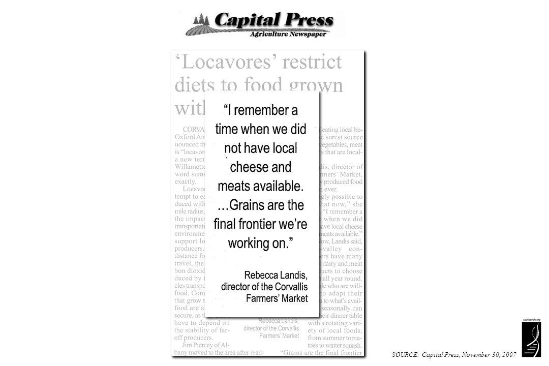 SOURCE: Capital Press, November 30, 2007