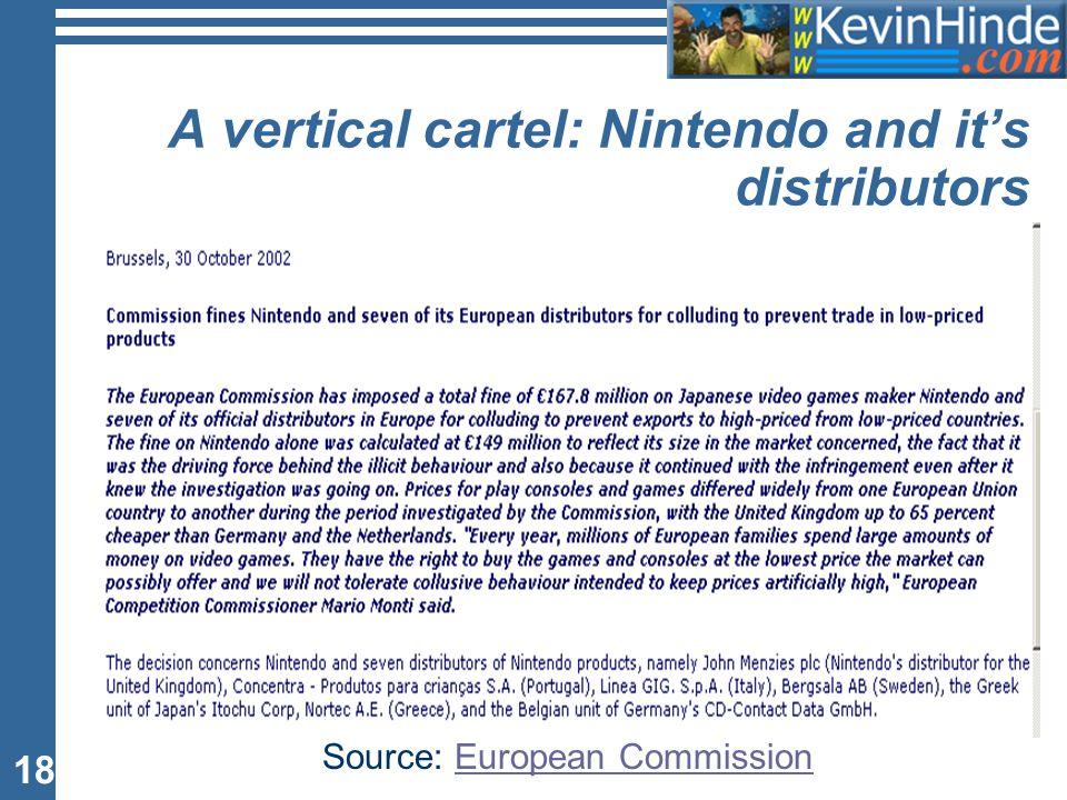 18 A vertical cartel: Nintendo and it's distributors Source: European CommissionEuropean Commission