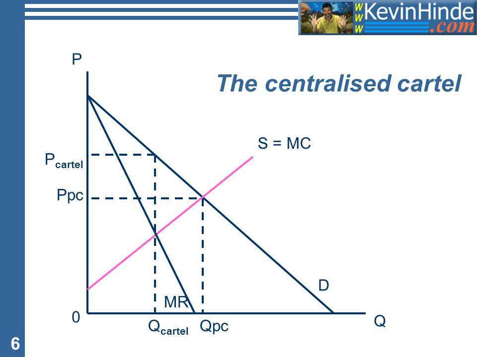 6 P 0 Q D S = MC MR Ppc Qpc Q cartel P cartel The centralised cartel