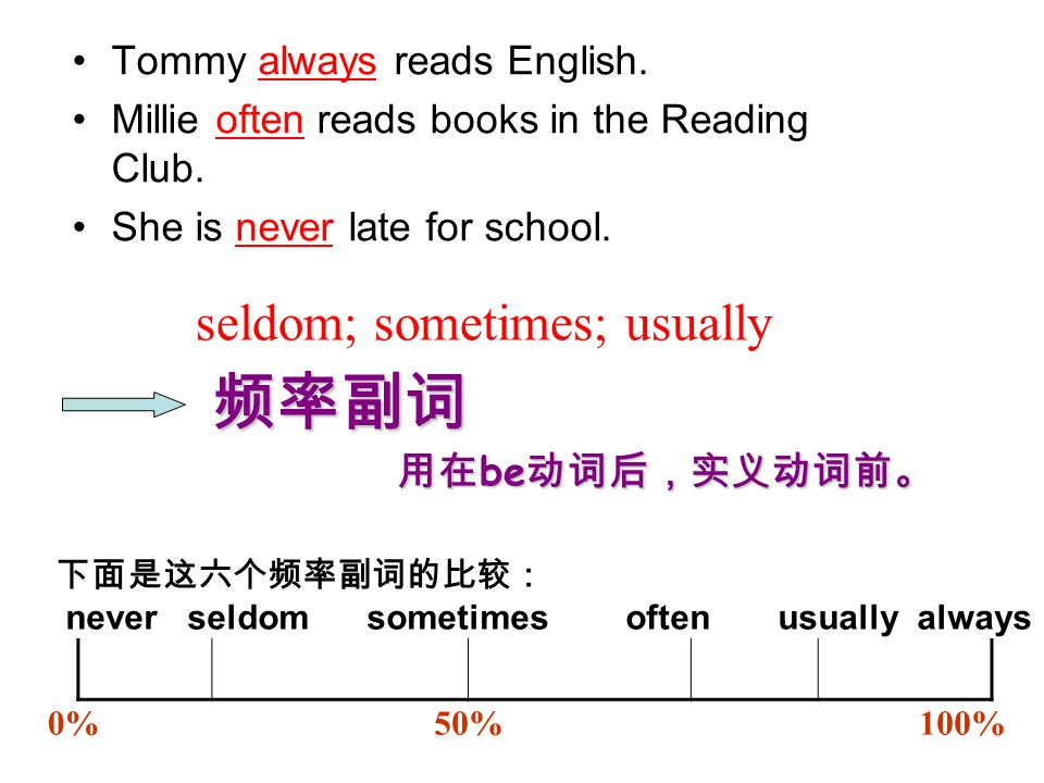 Tommy always reads English. Millie often reads books in the Reading Club.
