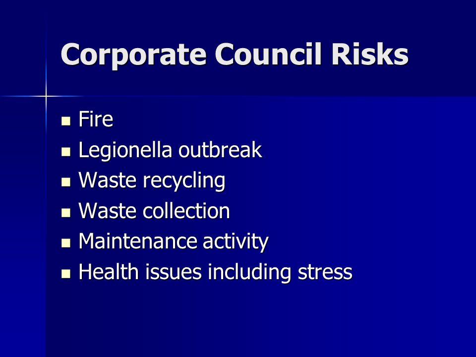 Corporate Council Risks Fire Fire Legionella outbreak Legionella outbreak Waste recycling Waste recycling Waste collection Waste collection Maintenance activity Maintenance activity Health issues including stress Health issues including stress