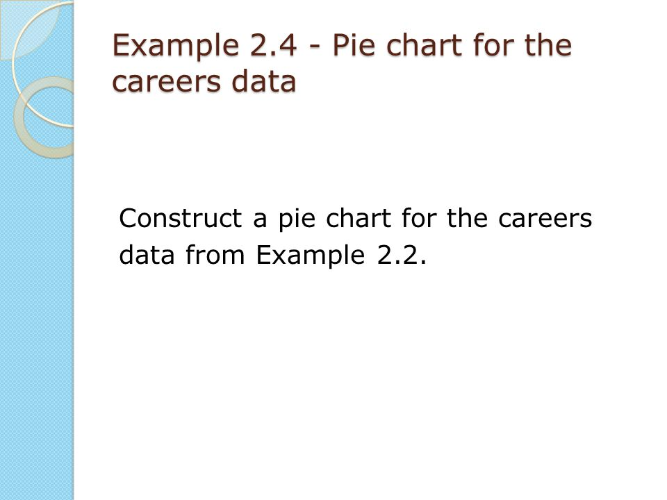 Example 2.4 - Pie chart for the careers data Construct a pie chart for the careers data from Example 2.2.
