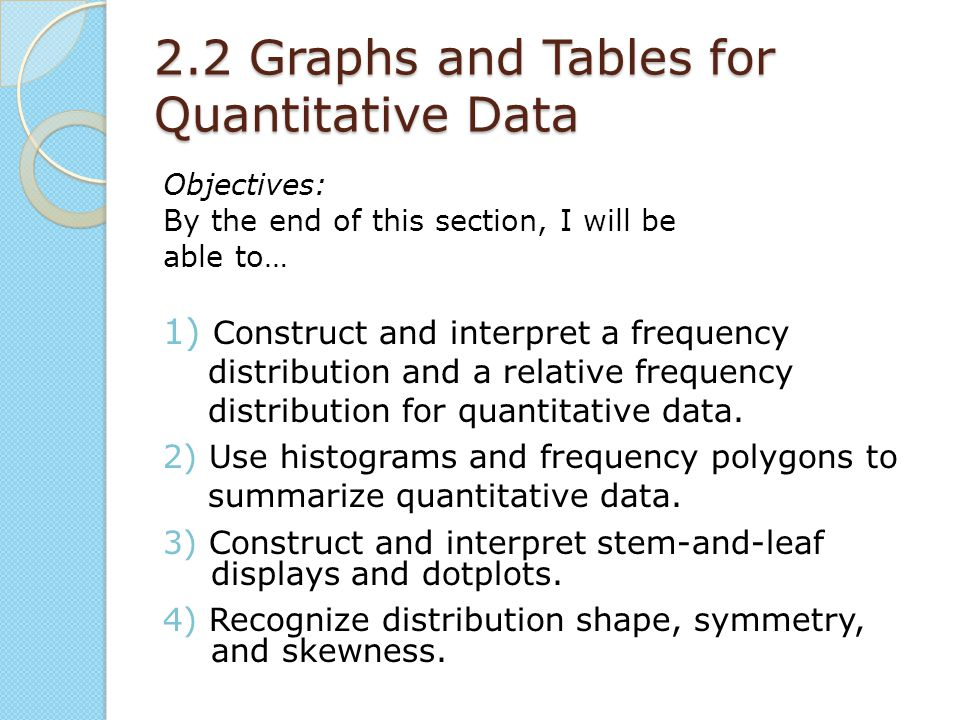 2.2 Graphs and Tables for Quantitative Data Objectives: By the end of this section, I will be able to… 1) Construct and interpret a frequency distribu