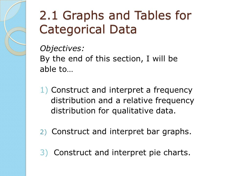 2.1 Graphs and Tables for Categorical Data Objectives: By the end of this section, I will be able to… 1) Construct and interpret a frequency distribut