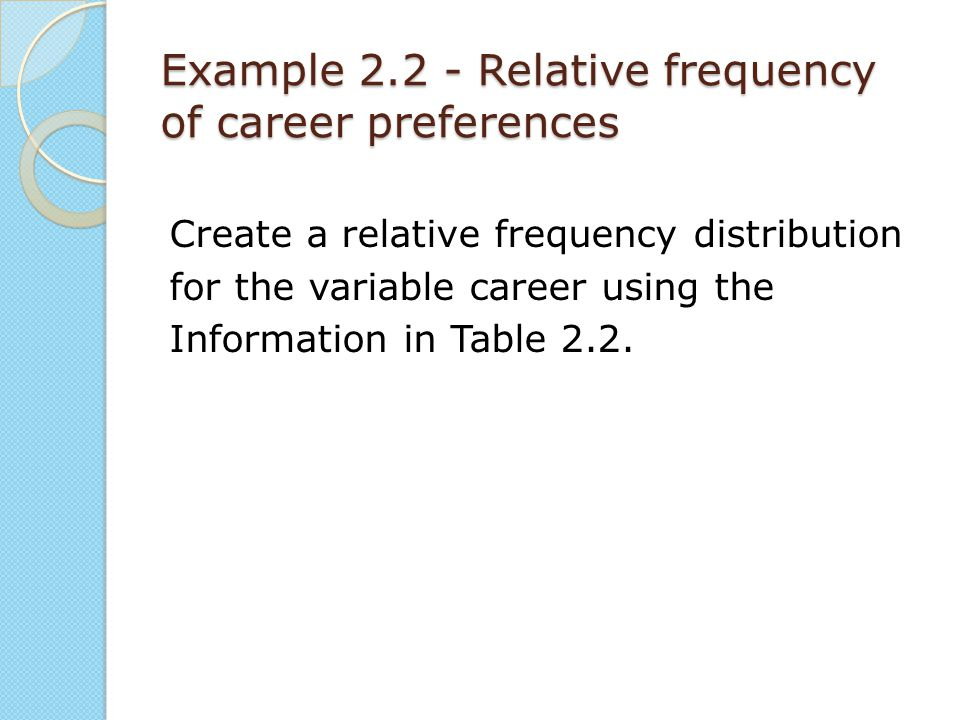 2.2 Graphs and Tables for Quantitative Data Objectives: By the end of this section, I will be able to… 1) Construct and interpret a frequency distribution and a relative frequency distribution for quantitative data.