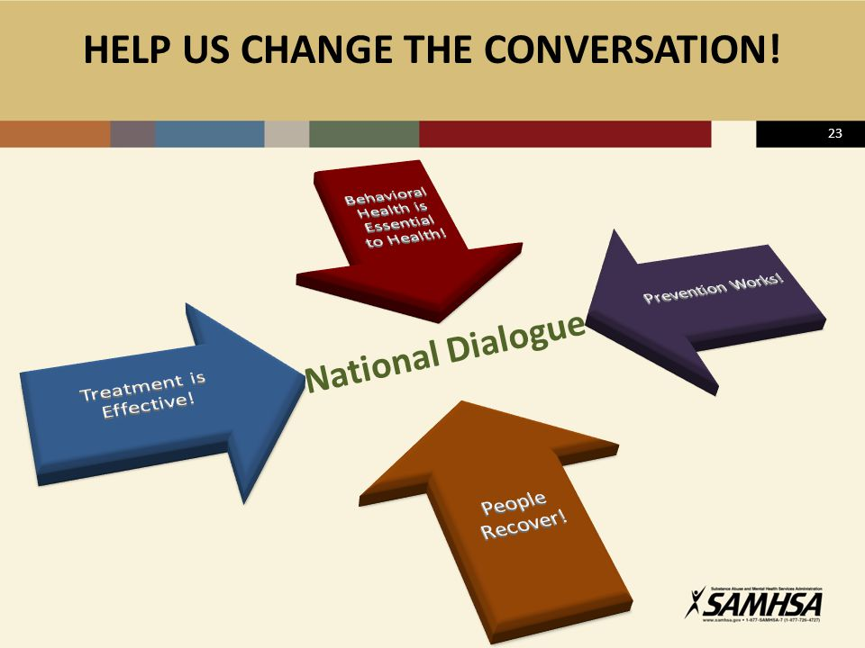 HELP US CHANGE THE CONVERSATION! National Dialogue 23