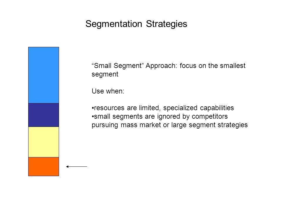 "Segmentation Strategies ""Small Segment"" Approach: focus on the smallest segment Use when: resources are limited, specialized capabilities small segmen"