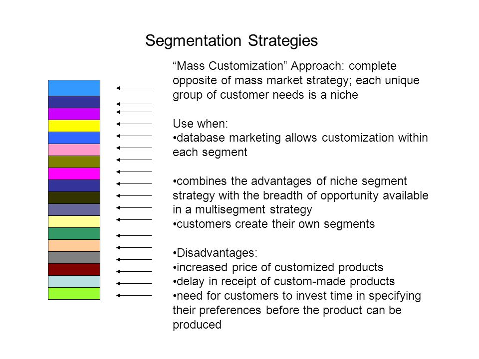 """Segmentation Strategies """"Mass Customization"""" Approach: complete opposite of mass market strategy; each unique group of customer needs is a niche Use w"""