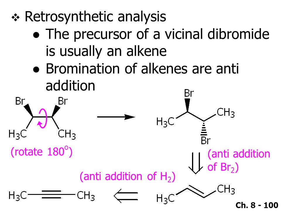 Ch. 8 - 100  Retrosynthetic analysis ●The precursor of a vicinal dibromide is usually an alkene ●Bromination of alkenes are anti addition (rotate 180