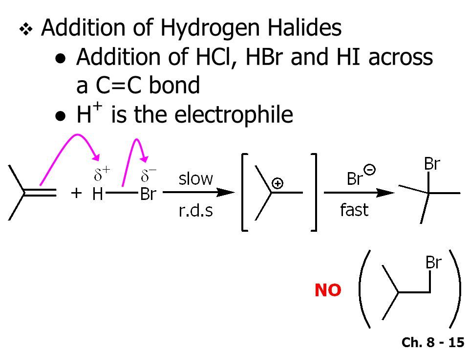 Ch. 8 - 15  Addition of Hydrogen Halides ●Addition of HCl, HBr and HI across a C=C bond ●H + is the electrophile