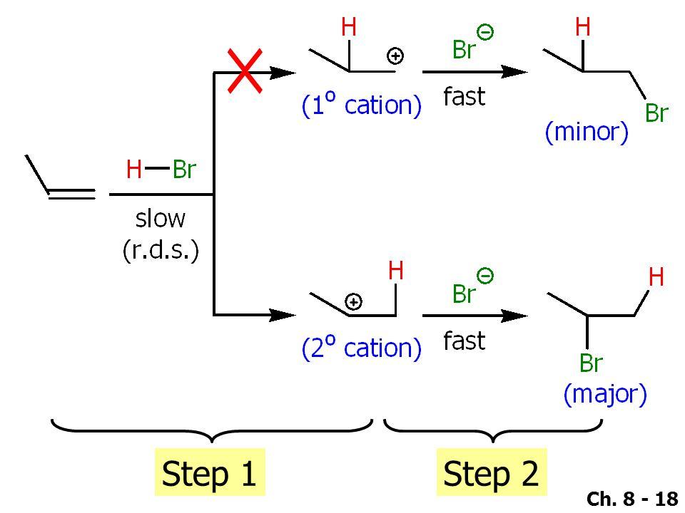 Ch. 8 - 18 ☓ Step 1Step 2