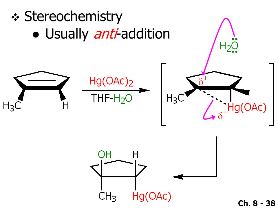 Ch. 8 - 38  Stereochemistry ●Usually anti-addition