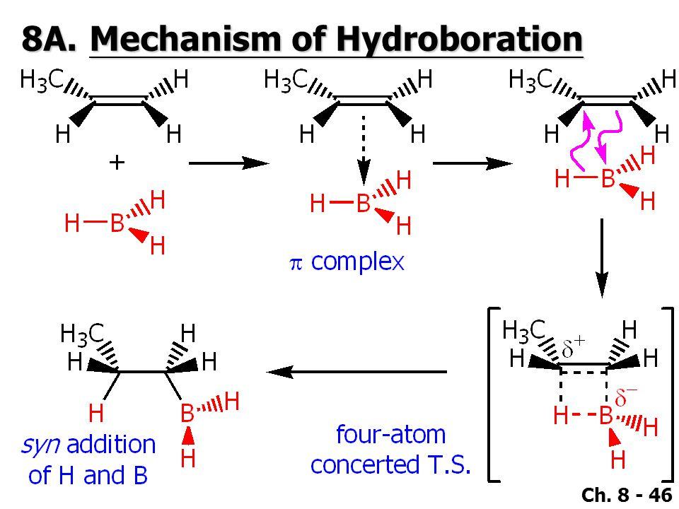 Ch. 8 - 46 8A.Mechanism of Hydroboration