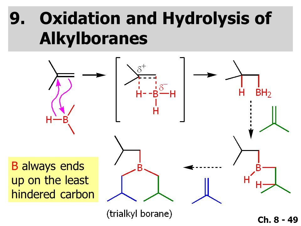 Ch. 8 - 49 9.Oxidation and Hydrolysis of Alkylboranes B always ends up on the least hindered carbon