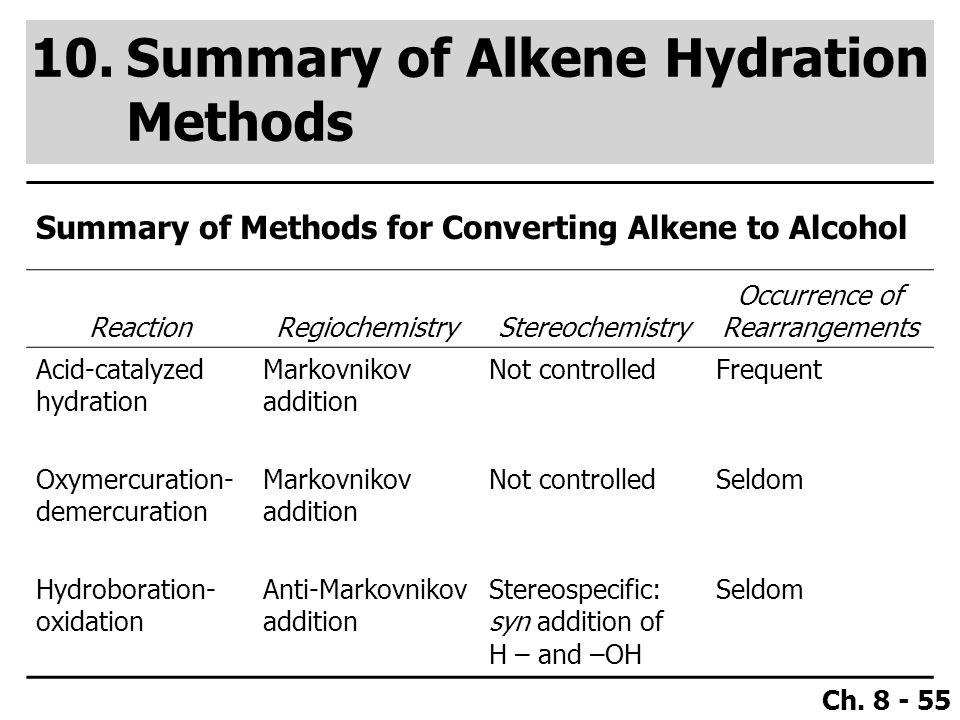 Ch. 8 - 55 10.Summary of Alkene Hydration Methods Summary of Methods for Converting Alkene to Alcohol ReactionRegiochemistryStereochemistry Occurrence