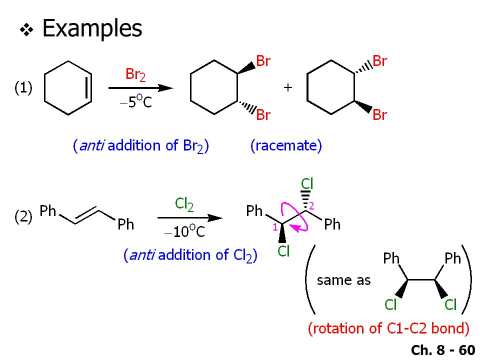 Ch. 8 - 60  Examples