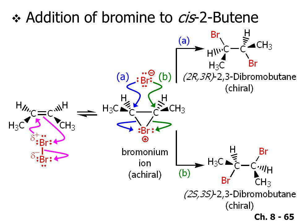 Ch. 8 - 65  Addition of bromine to cis-2-Butene (a)(b)