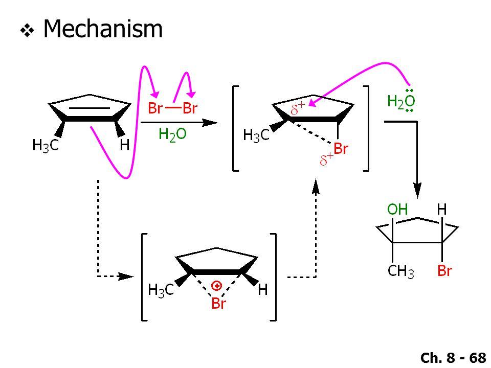 Ch. 8 - 68  Mechanism