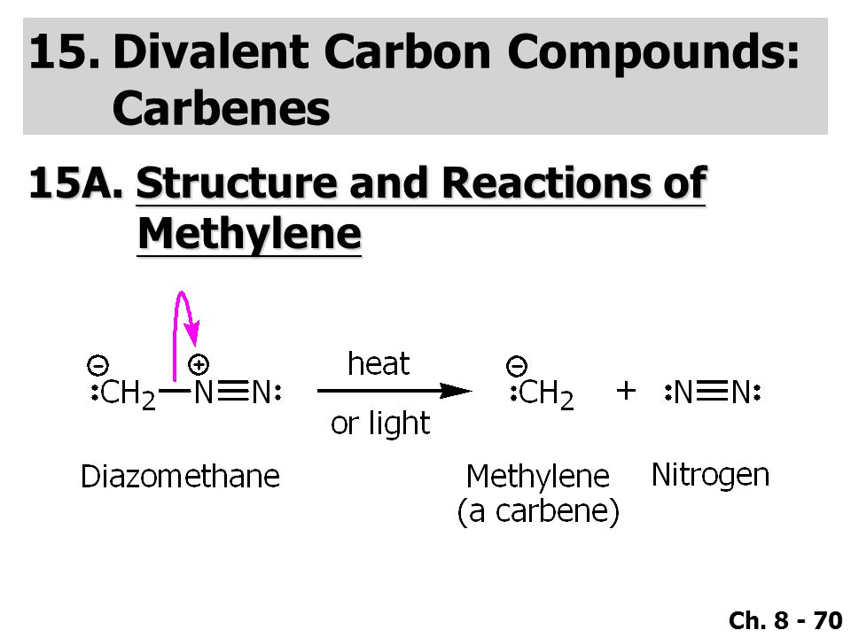 Ch. 8 - 70 15.Divalent Carbon Compounds: Carbenes 15A. Structure and Reactions of Methylene