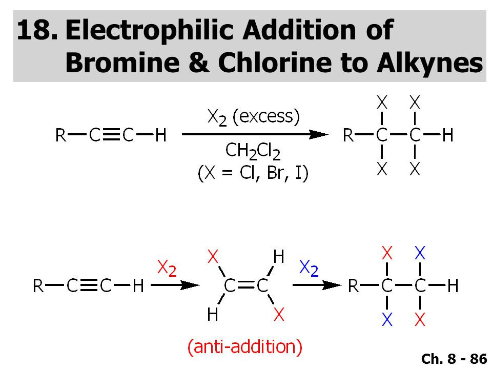 Ch. 8 - 86 18.Electrophilic Addition of Bromine & Chlorine to Alkynes