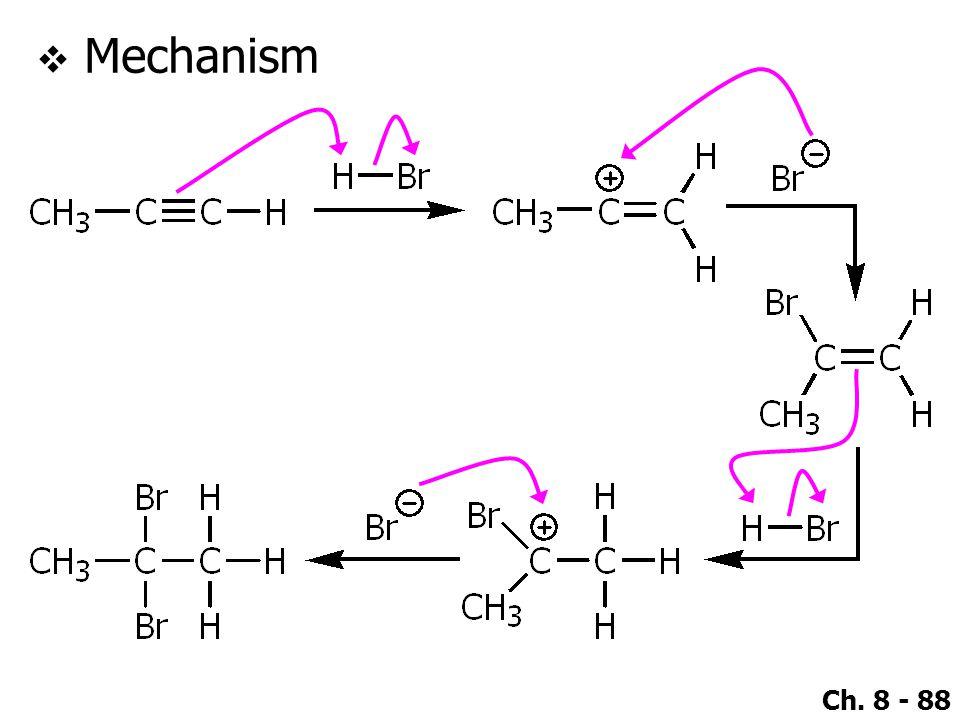 Ch. 8 - 88  Mechanism