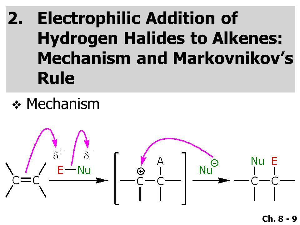 Ch. 8 - 9 2.Electrophilic Addition of Hydrogen Halides to Alkenes: Mechanism and Markovnikov's Rule  Mechanism