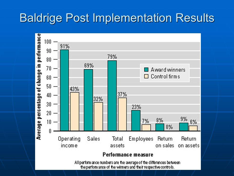 Baldrige Post Implementation Results