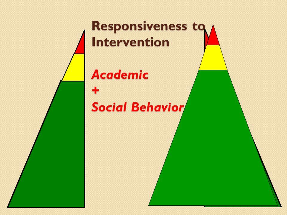 Responsiveness to Intervention Academic + Social Behavior