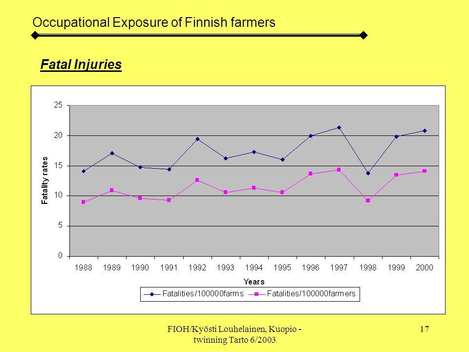 FIOH/Kyösti Louhelainen, Kuopio - twinning Tarto 6/2003 17 Occupational Exposure of Finnish farmers Fatal Injuries