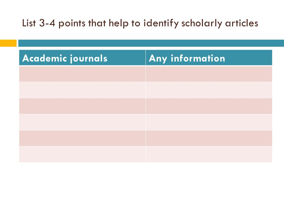 List 3-4 points that help to identify scholarly articles Academic journalsAny information