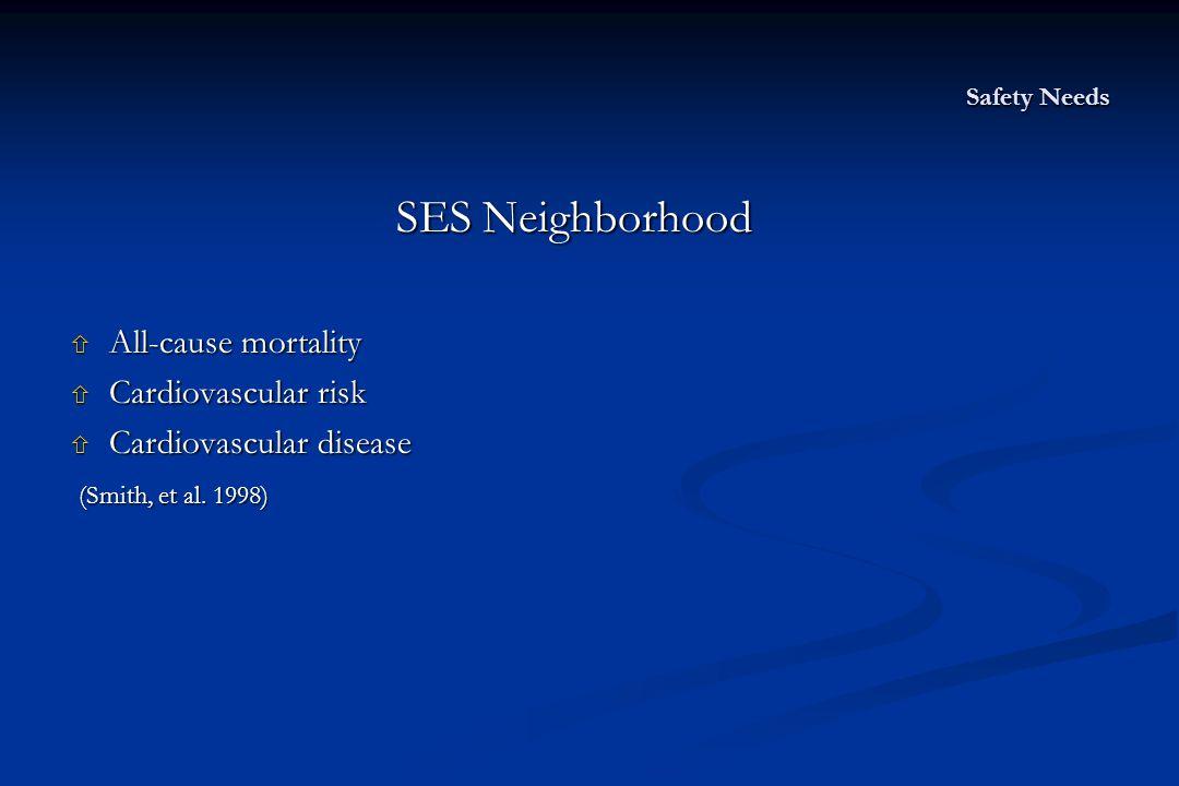 Safety Needs SES Neighborhood SES Neighborhood  All-cause mortality  Cardiovascular risk  Cardiovascular disease (Smith, et al.