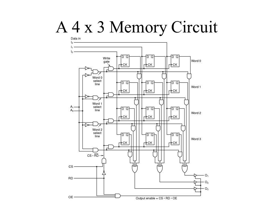 A 4 x 3 Memory Circuit