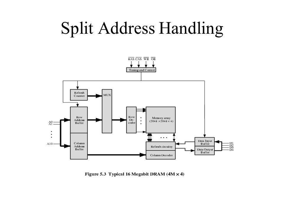 Split Address Handling