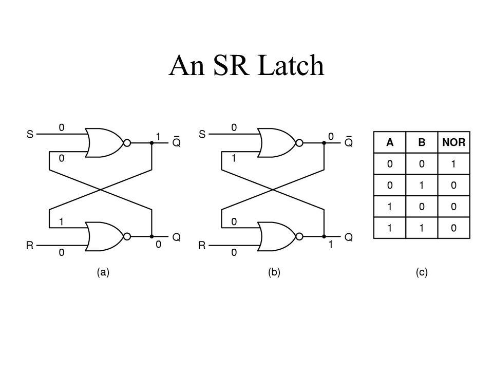 An SR Latch