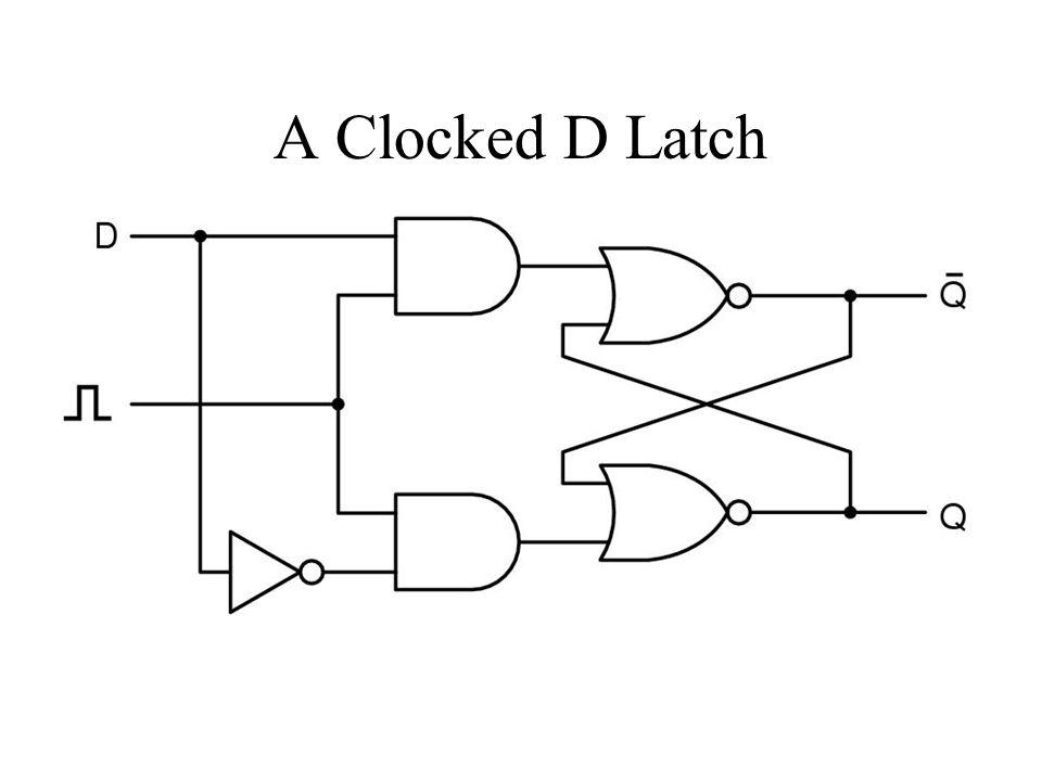 A Clocked D Latch