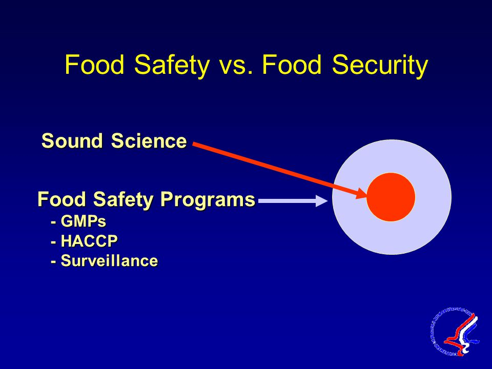 Food Safety vs.