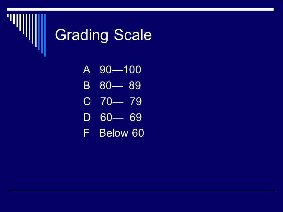 Grading Scale A 90—100 B 80— 89 C 70— 79 D 60— 69 F Below 60