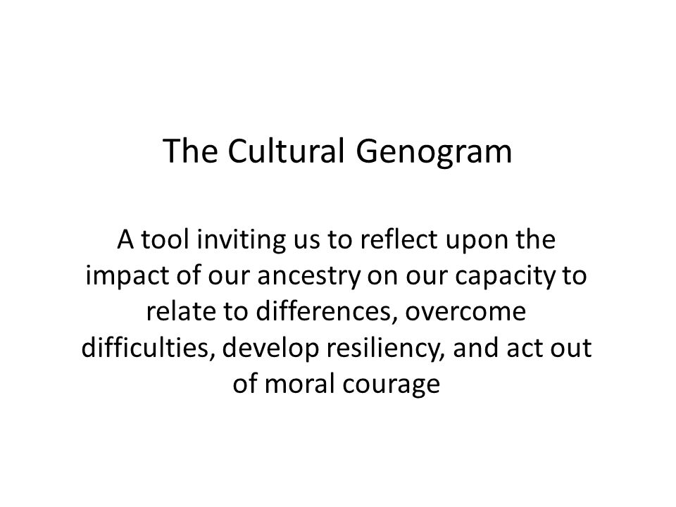 The Cultural Genogram A tool inviting us to reflect upon the impact of our ancestry on our capacity to relate to differences, overcome difficulties, develop resiliency, and act out of moral courage