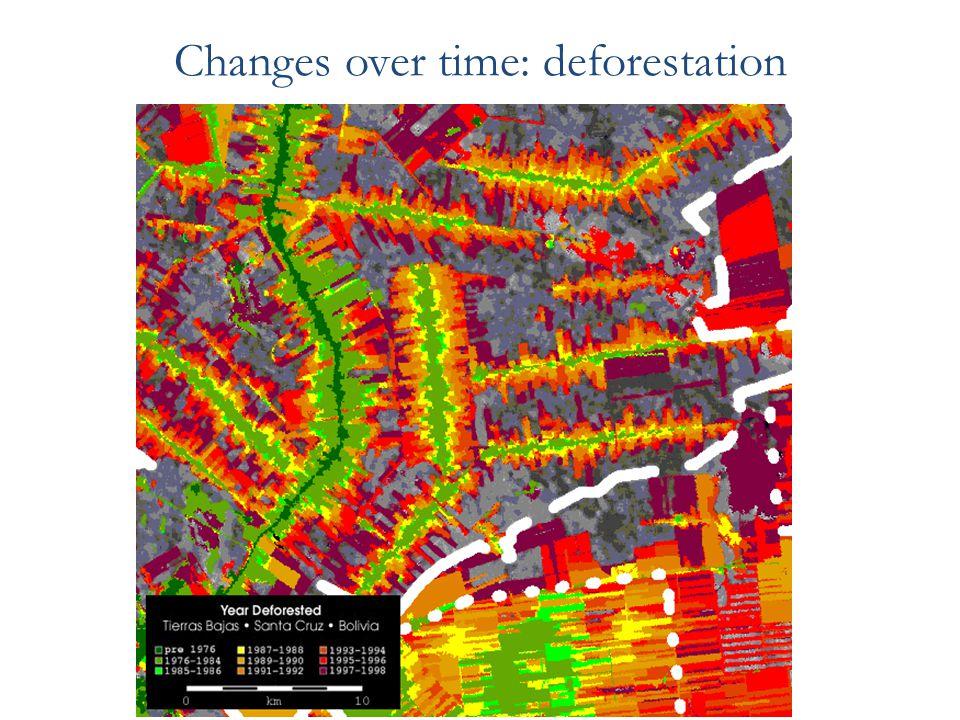 Changes over time: deforestation