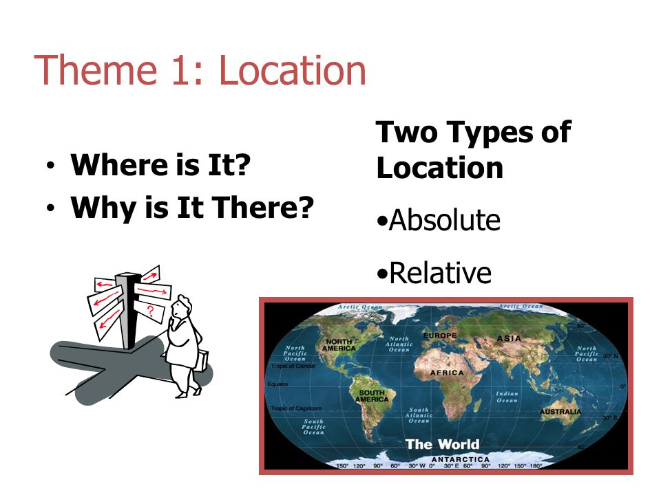 Theme 1: Location Where is It? Why is It There? Two Types of Location Absolute Relative