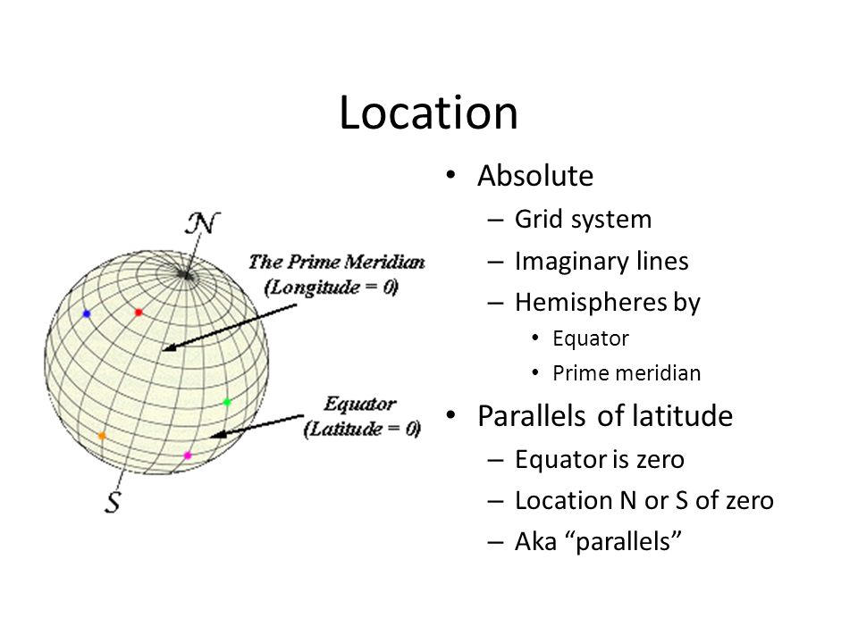 Location Absolute – Grid system – Imaginary lines – Hemispheres by Equator Prime meridian Parallels of latitude – Equator is zero – Location N or S of