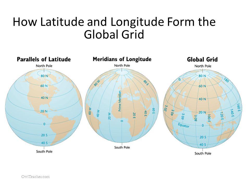How Latitude and Longitude Form the Global Grid OwlTeacher.com