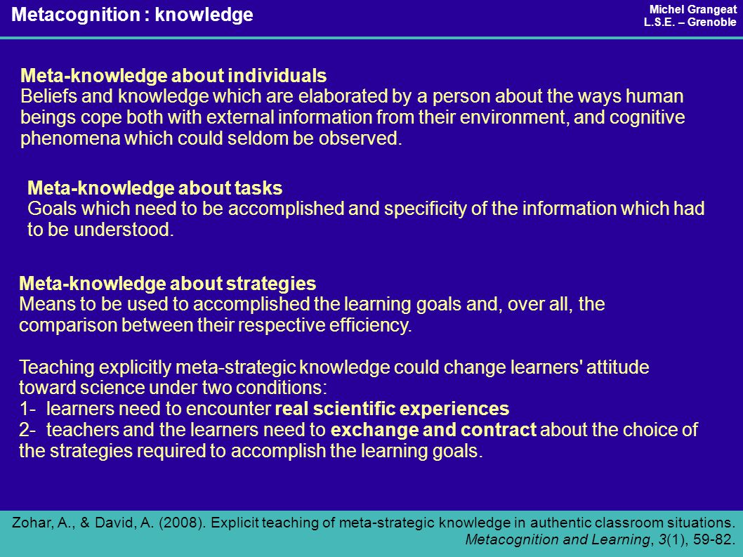 Meta-knowledge about individuals Beliefs and knowledge which are elaborated by a person about the ways human beings cope both with external informatio