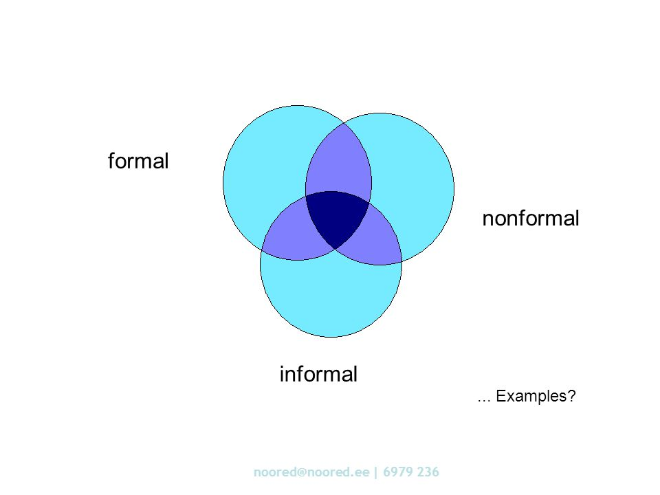 noored@noored.ee | 6979 236 8 nonformal informal formal... Examples?