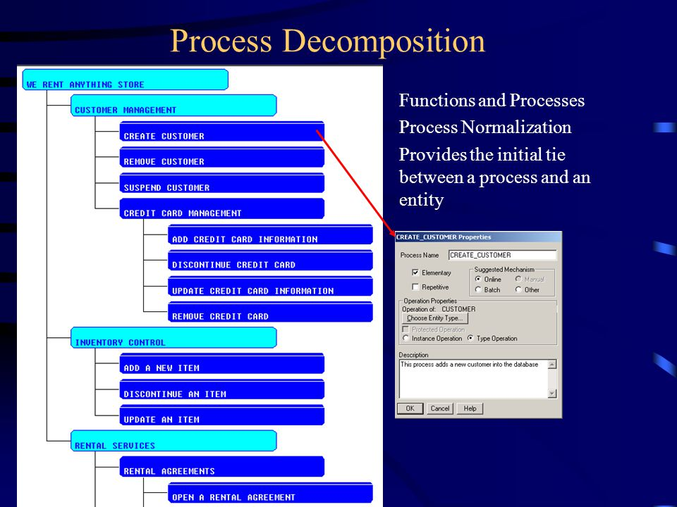 Process Decomposition Functions and Processes Process Normalization Provides the initial tie between a process and an entity
