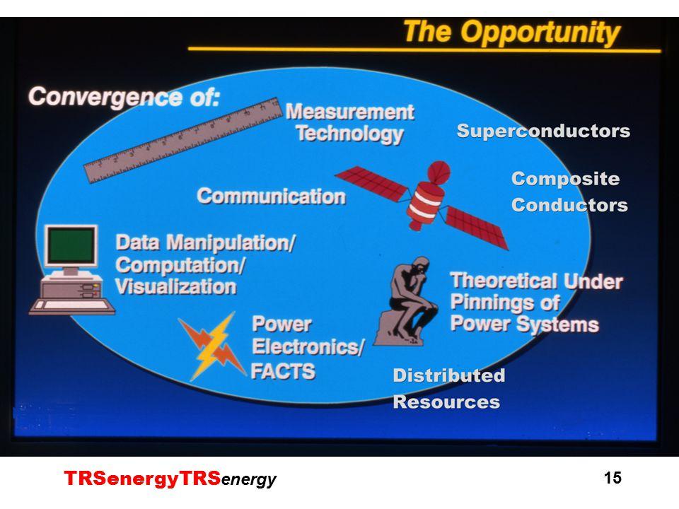 TRSenergyTRS energy 15