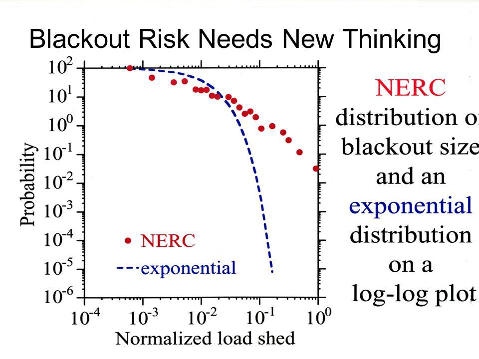 TRSenergyTRS energy 24 Understanding Blackouts Needs New Thinking Blackout Risk Needs New Thinking
