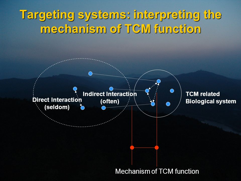 Targeting systems: interpreting the mechanism of TCM function Direct Interaction (seldom) Indirect Interaction (often) TCM related Biological system Mechanism of TCM function